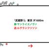 【武蔵野S・2018年】芝時代の記憶再びルグランフリソン|逃げ馬レース結果