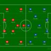【マッチレビュー】20-21 ラ・リーガ第18節 グラナダ対バルセロナ