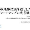 「SHINAGAWAイノベーションフォーラムin五反田バレー」で登壇しました