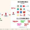 【お金】暗号通貨が楽天payで使える!?