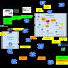 2017年4月版 oceanusサーバー構成図
