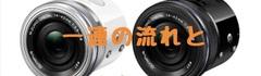 レンズカメラが38,000円で売れた!出品の一連の流れからコツまでを解説。