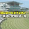 新潟記念(2016)データ分析|出走予定馬の馬場状態別実績一覧