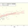 【プラウドシティ日吉】新築価格の分析