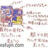 忘れられた塔:最初の頃の会社公開~ゴミ屋敷からお宝編~