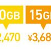 格安SIMは何GBのデータ容量を選ぶべき?3Gは少ない?