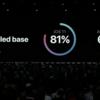 WWDC2018 スタート!! まずは新OS iOS 12から ARを強化