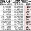 <税を追う>支払い延期要請 防衛業界 戸惑い、反発 - 東京新聞(2018年11月29日)