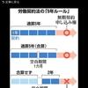 これが日本の現実。決して増えることはない「正規雇用」
