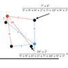 k-meansとk-means++を視覚的に理解する~Pythonにてスクラッチから~