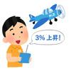 Amazonギフト券をKyashを使って実質3%オフでチャージする方法 / 配送タイプが最大23%還元(7月16日まで)