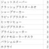 【スプラトゥーン2】第10回ぐらいフェス