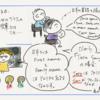 【59】日本についての誤った知識を教えたアメリカの小学校の先生