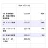 2020/10/23(金)