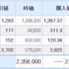 USEN-NEXTとカカクコムが上昇!