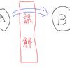 議論のプロトコル ~式(2.24)の行間~