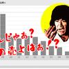 Qoo10(キューテン)の年間売上初公開!なんじゃぁこりゃあ?!