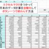 エクセルマクロVBAで月末日処理(月別集計)を自動化 データ計算作業を行う方法(テンプレート付)