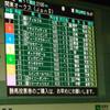 ナッツ姫の関東オークス観戦記(2)
