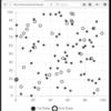 Chart JS V2.0 Scatter chart base
