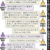 「森友」国有地 売却協議の詳細判明 「9メートルまでごみ混在、虚偽にならぬ」 - 東京新聞(2017年12月20日)