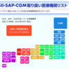 CSII・SAP・CGM 取り扱い医療機関リスト