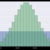 ピュアオーディオ的な解像度で語る乱数のコク