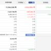 2021/9/8の損益、保有株