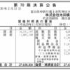 株式会社池田模範堂 第70期決算公告 / ムヒやヒビケアなど