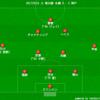 【J1 第26節】神戸 2 - 0 札幌 悪くなかった内容の試合で勝ち点0という現実...未だアウエー未勝利