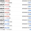 【週間FX成績】9/29−10/5(+2.5万円):ついに含み損>決済益に突入
