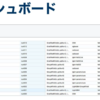 「atmaCup#5 振り返り会」で「MLflow Tracking を用いた実験管理」について発表しました