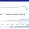 楽天スーパーポイントで楽天・全米株式インデックス・ファンドを追加購入(2020年8月)