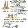 ひつじ日記 大分の旅 その4 「天岩戸神社」と「天安河原」