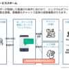 【pptデータ プレゼント】新規事業企画の手順を紹介(受験予備校市場を事例として)