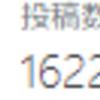 ブログ開設してから1600記事かいた人間の末路