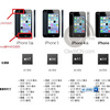 iPhone5Sの完全なスペックがリーク?!公開前のApplサイトのスクリーンショットか
