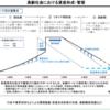 年金2000万円「不足」問題、最初の麻生発言が最悪。国民の納得は、年金の個人勘定化と、高齢者間の税による再分配で。