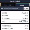 FX ドル円 収益結果5月4日~5月9日