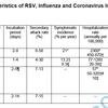 COVID-19の小児感染症の視点