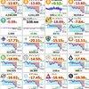2021年5月第4週の資産状況(729万円)