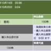 【IPO投資】恵和(4251)当選!! 初値は+33.2%で2万円以上の利益!
