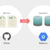 GitHubで管理されたデータマート構築基盤の紹介