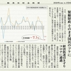 経済同好会新聞 第32号 「恐慌のはじまり」