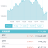 【先週比+1,687円】仮想通貨 2018/02 - 4週目の運用実績