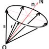 ロドリゲスの回転公式とは何か、何に使えるか