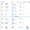【ご予約便についての重要なご案内】というメールが届いた時~ANA(スターアライアンス)国際線特典航空券の予約便が変更になった時の対処方法
