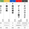 【大予言シリーズ】椎名林檎が次にコラボするのは誰?