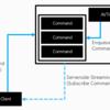 リアルタイム通信におけるC# - async-awaitによるサーバーサイドゲームループ