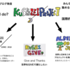 KUSHIPRO図解 from facebook